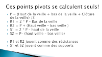 analyse technique calcul points pivots