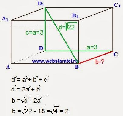 Прямоугольный параллелепипед и диагональ. Формула диагонали. Теорема Пифагора для прямоугольного параллелепипеда. Математика для блондинок.