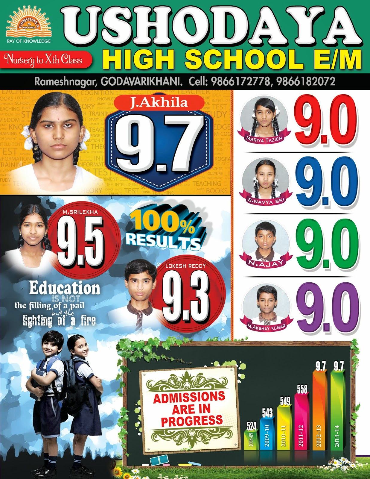ushodaya brochure design naveengfx brochure desing psd template for schools naveengfx com