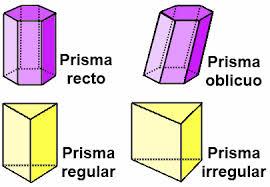 http://www.ceiploreto.es/sugerencias/agrega-2curso/prismas/contenido/comun/index.html?ln18=es&pathODE=../ma006/ma006_oa01/&maxScore=88&titleODE=.:%20Prismas%20:.&titleSD=null