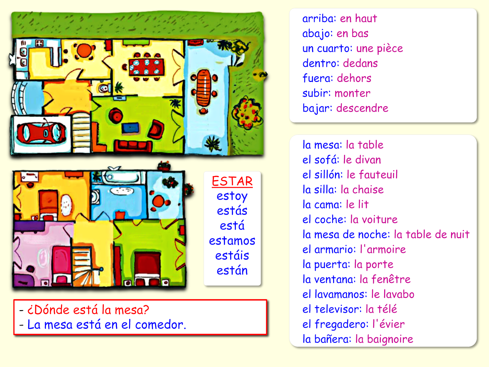En mi clase on pinterest spanish class spanish and student for Muebles de la casa