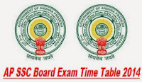 AP 10th Class Time Table 2014