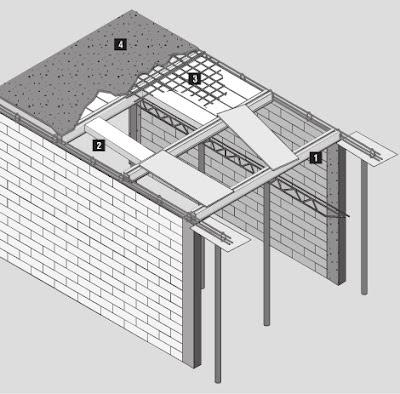 Costo de los materiales para placa f cil construya f cil for Quiero pintar mi piso