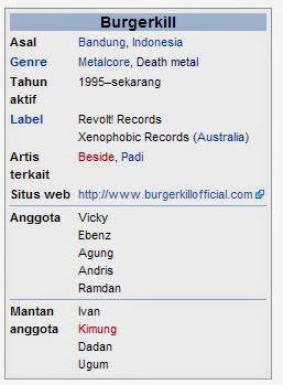profil anggota burgerkill