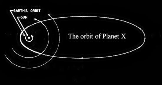 Studi NASA: Planet X Tidak Pernah Ada
