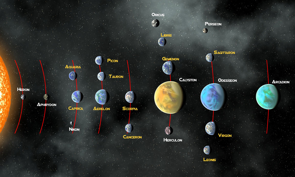 Map Of The Colonies BSG - Star wars solar system map