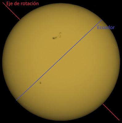 Eje rotacion solar - El cielo de Rasal