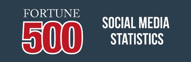 Infográfico traz estatísticas de mídias sociais das empresas do Fortune 500
