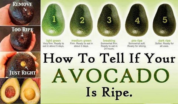 How to know if your avocado is ripe