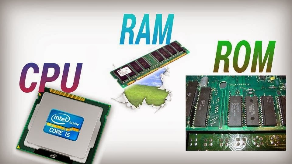 ram and rom Altera provides two ip cores to implement the memory modes—the altsyncram and altdpram ip cores the quartus® ii software automatically selects one of these ip cores to implement memory modes the selection depends on the target device, memory modes, and features of the ram and rom.