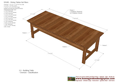 Download Garden Table Woodworking Plans PDF Plans