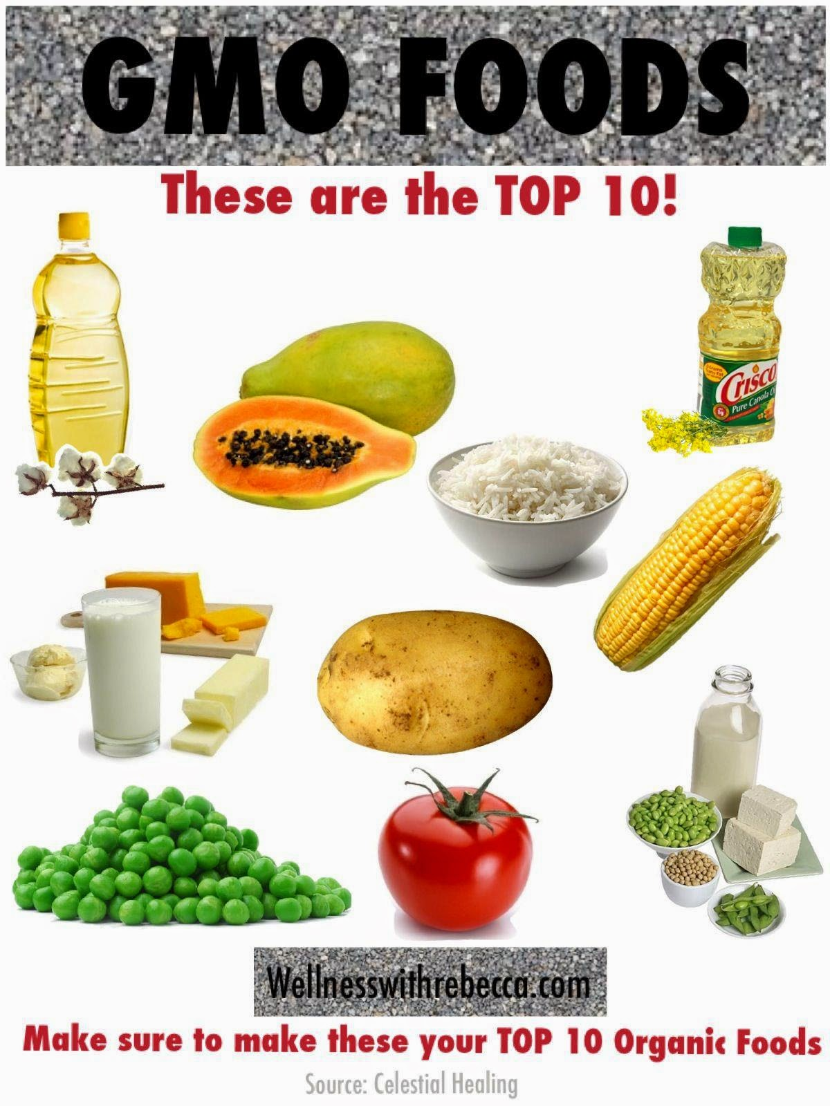 las 432 genetically modified foods Food products containing genetically modified (gm) ingredients have entered the market over the past decade the biotech industry and environmental groups have.