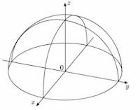 axonometric drawing of dome, hemisphere with cross by coordinate axes