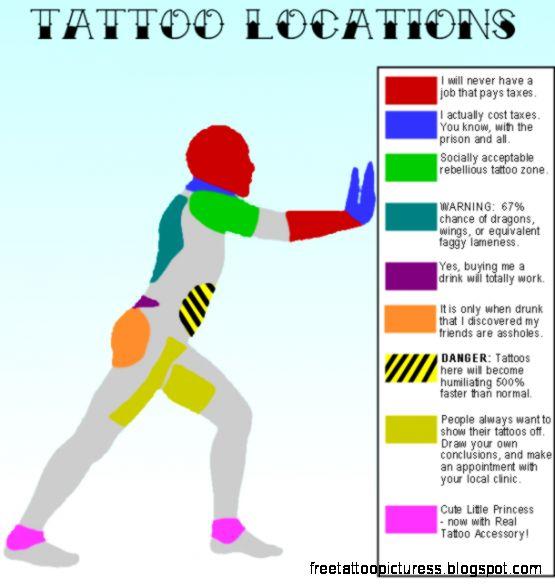 Tattoo Location Considerations  Tattoos 101 amp Tattoo Regret