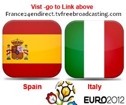 Espagne vs Italie En Direct