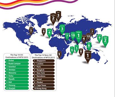イスラム教徒 ムスリム 観光 ショッピング 世界地図 ランキング