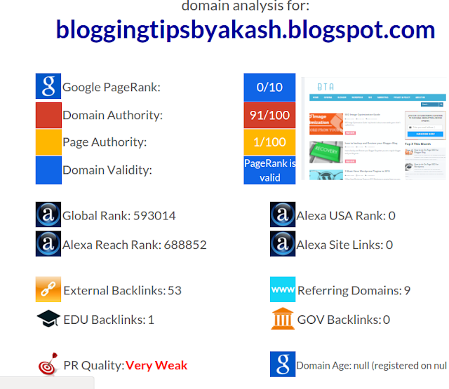 what is google pagerank : How to check PageRank.