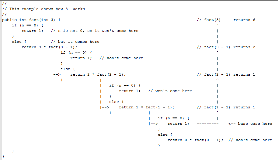 Python Program to Find the Factorial of a Number Using Recursion
