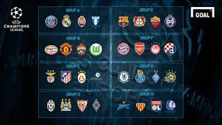 Jadwal Lengkap Babak Fase Grup Liga Champions 2015-2016