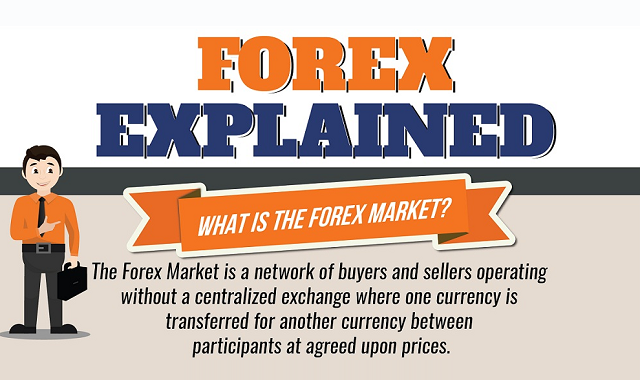 A Look At Forex Trading