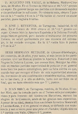 Notas sobre los participantes en el Torneo de Ajedrez para el Campeonato de Barcelona de 1913 (4)