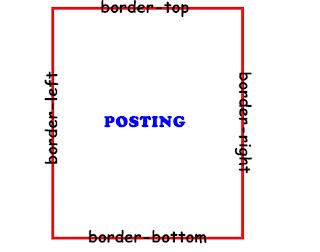 garis tepi posting