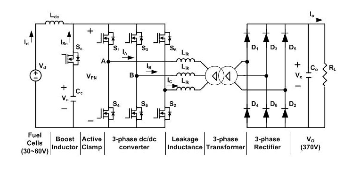three phase interleaved high step up 1-16 of 68 results for 3 phase step up transformer 25a buck and boost three phase transformer offers many benefits to the.