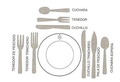 Fiestas con encanto como poner correctamente una mesa for Tenedor y cuchillo en la mesa