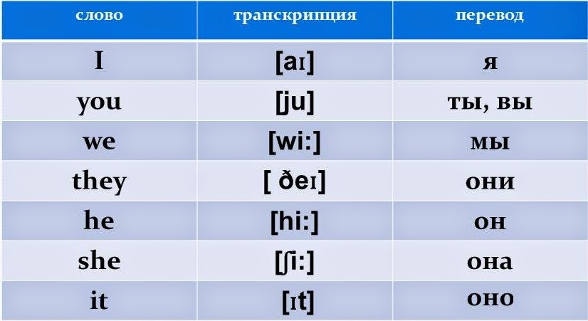 Японский язык Википедия