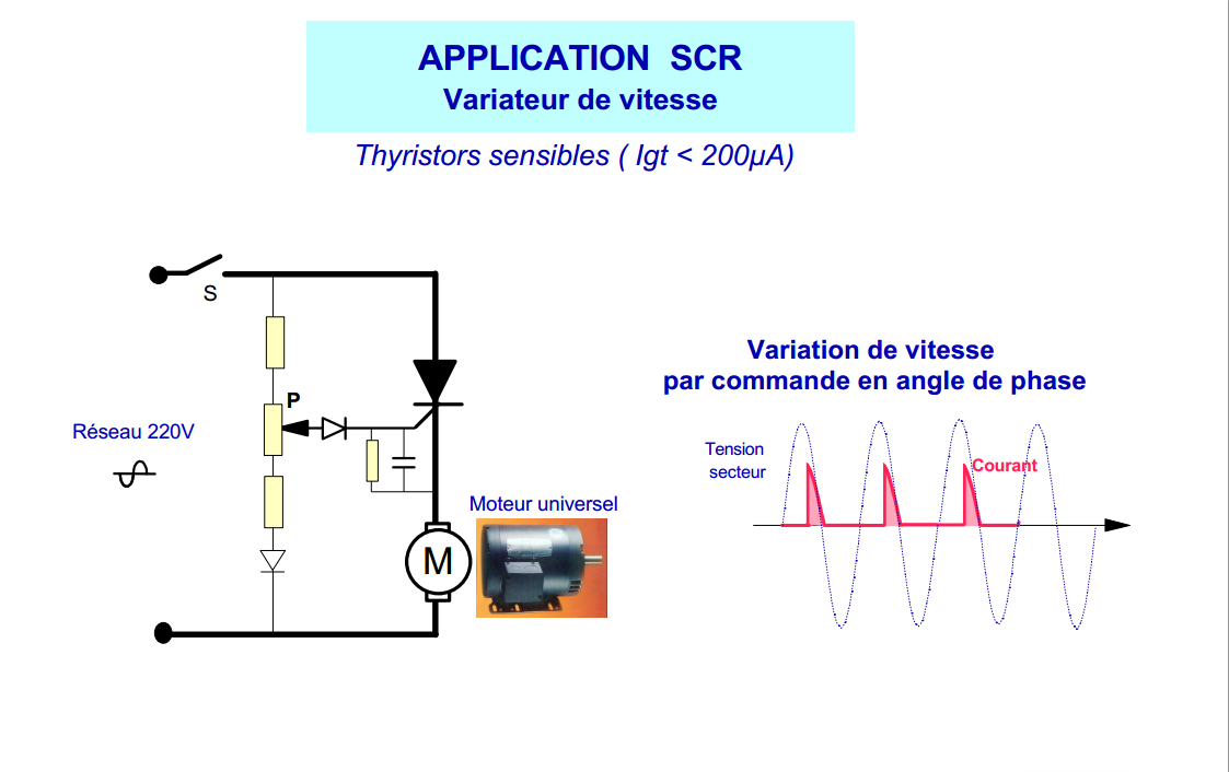 Thyristor Scr Gnie Lectrique Applications Dautres