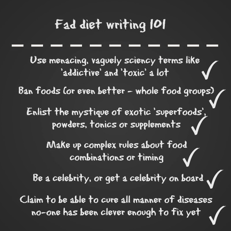 Fad Diet Examples Brian