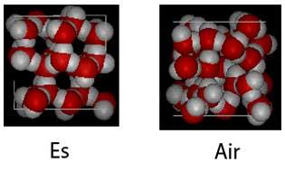 Molekul Es dan Molekul Air
