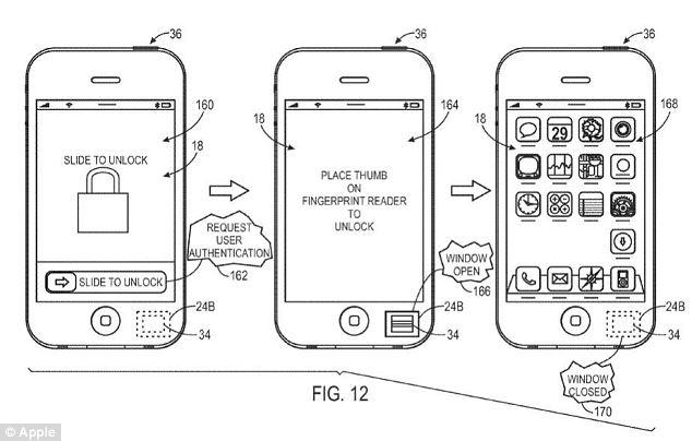 fingerprint authentication on iphone