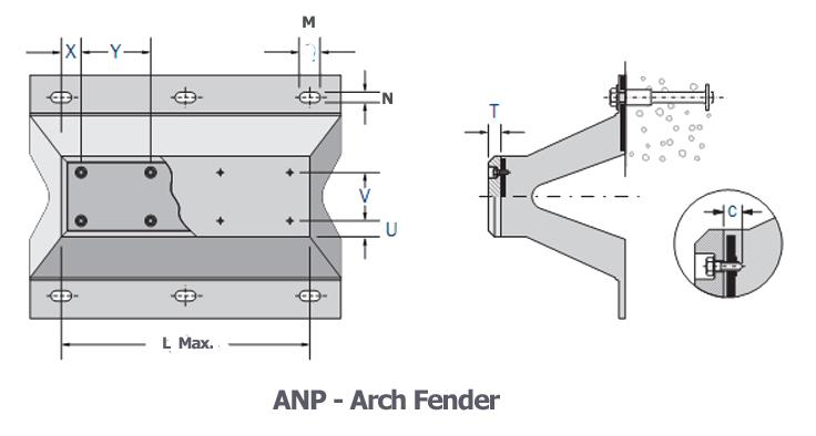 Arch Rubber Fender