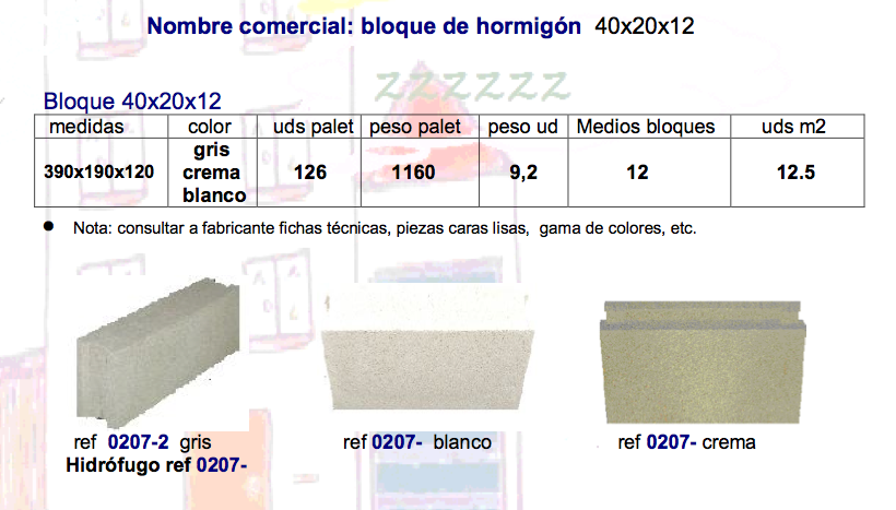 Decoracion mueble sofa toallero electrico for Precio bloque de hormigon 40x20x20