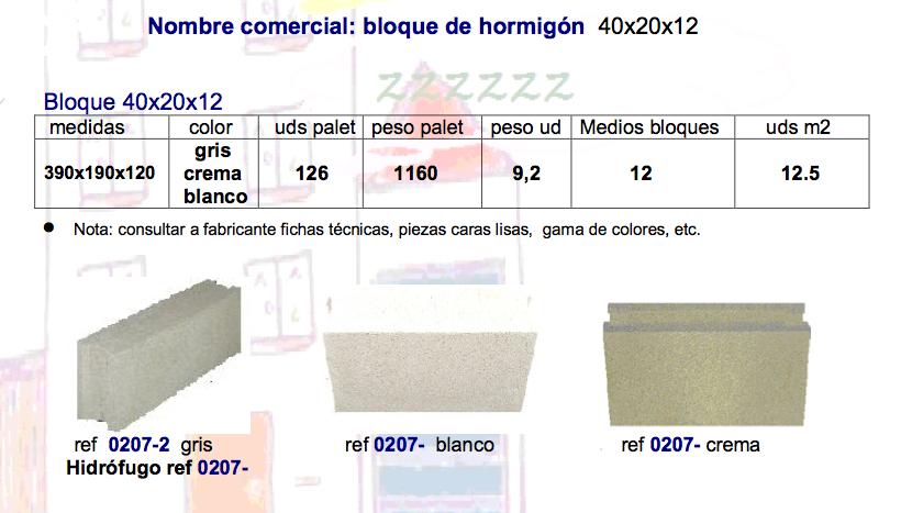 Bloque de hormigón 40x20x12