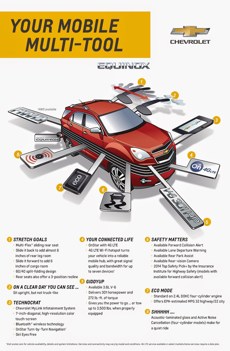 Chevrolet Equinox: mobile multi-tool