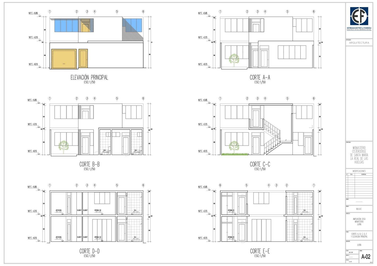 Planos arquitectonicos sena vistas for Clasificacion de los planos arquitectonicos