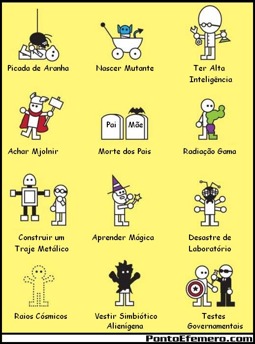 Como se tornar um Super Herói