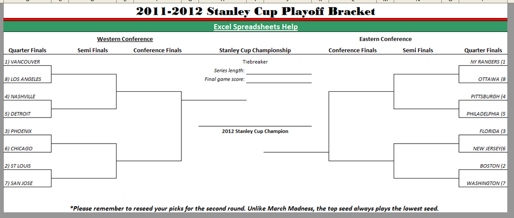 One note about the Stanley Cup playoffs - unlike March Madness the top