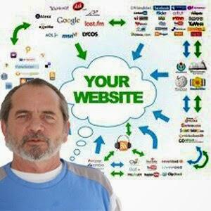 learn internet marketing Goldsboro