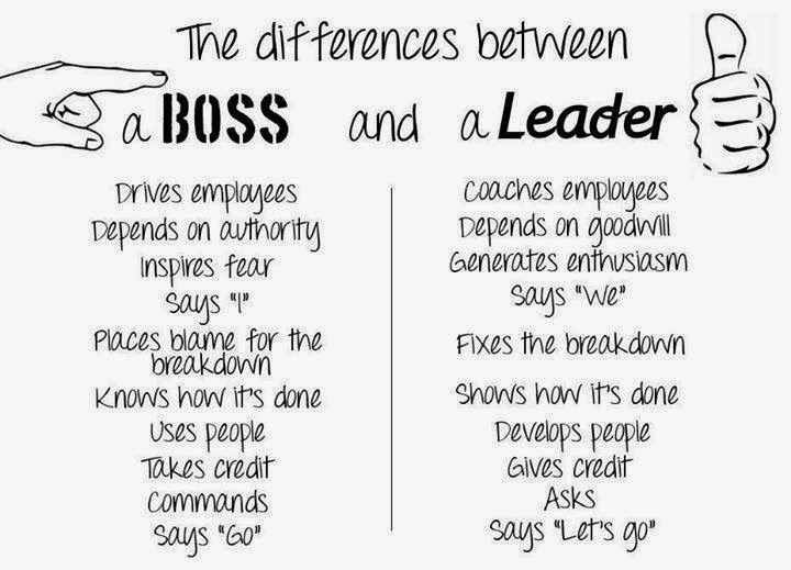Difference Between Boss And Leader Image Difference Between Boss And
