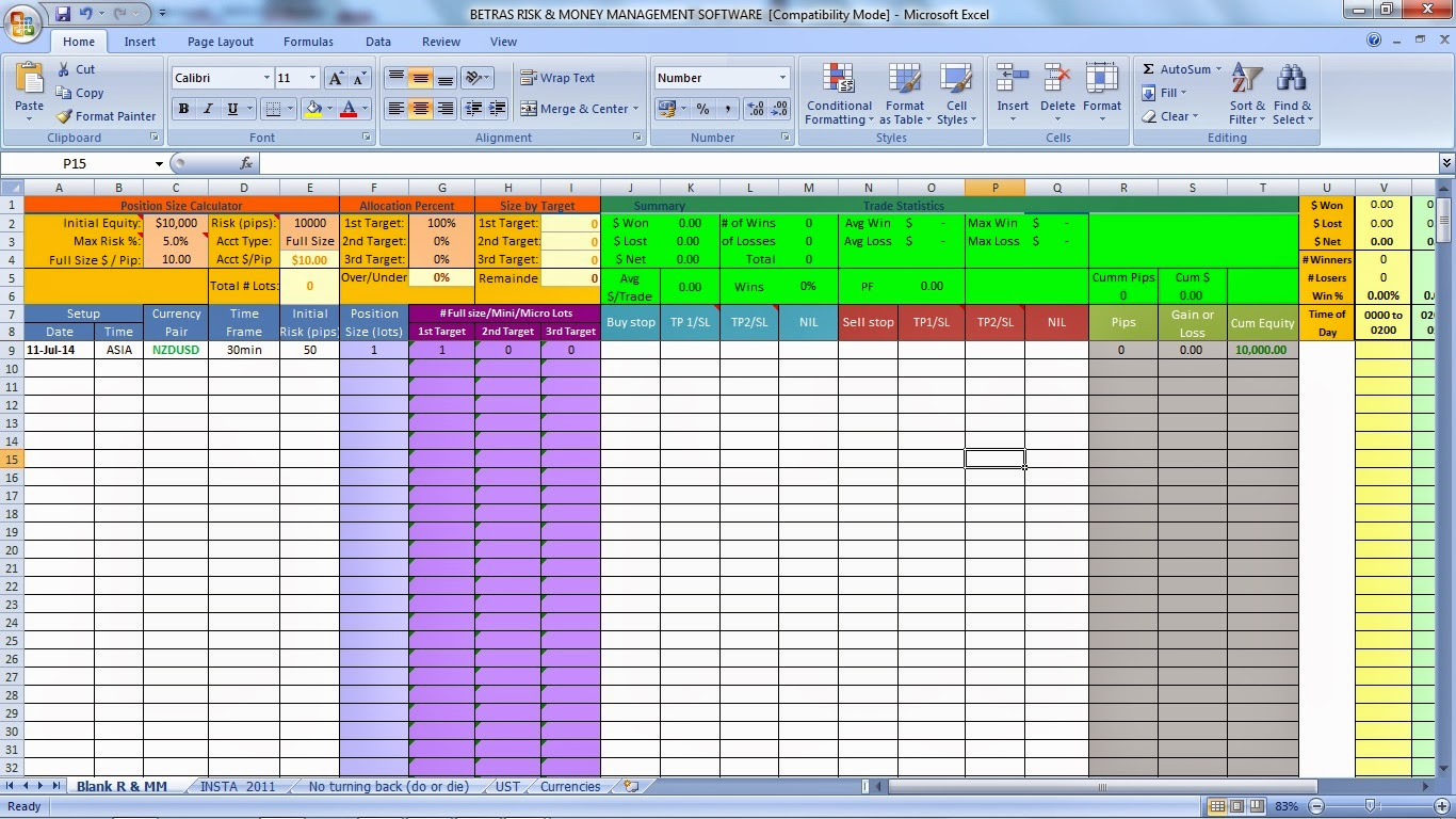 Trading plan template tim wilcox