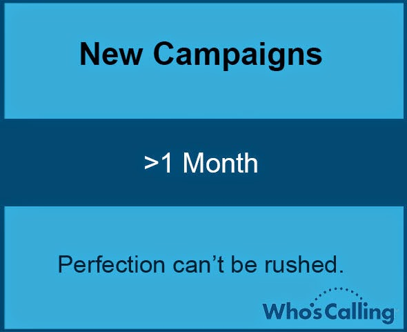 New Campaigns: >1 Month