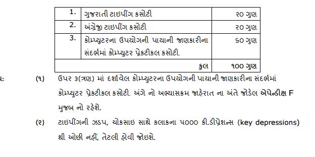 Gujarat bin-sachivalay clerk computer practical exam