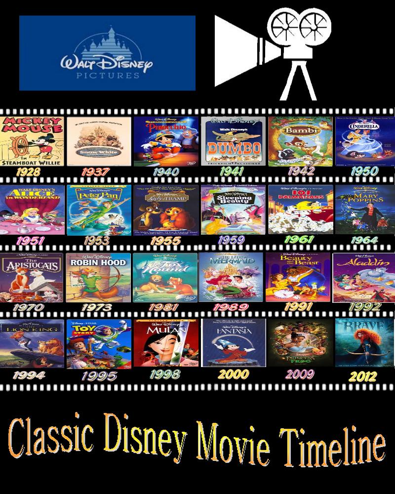 classic disney movies - photo #35