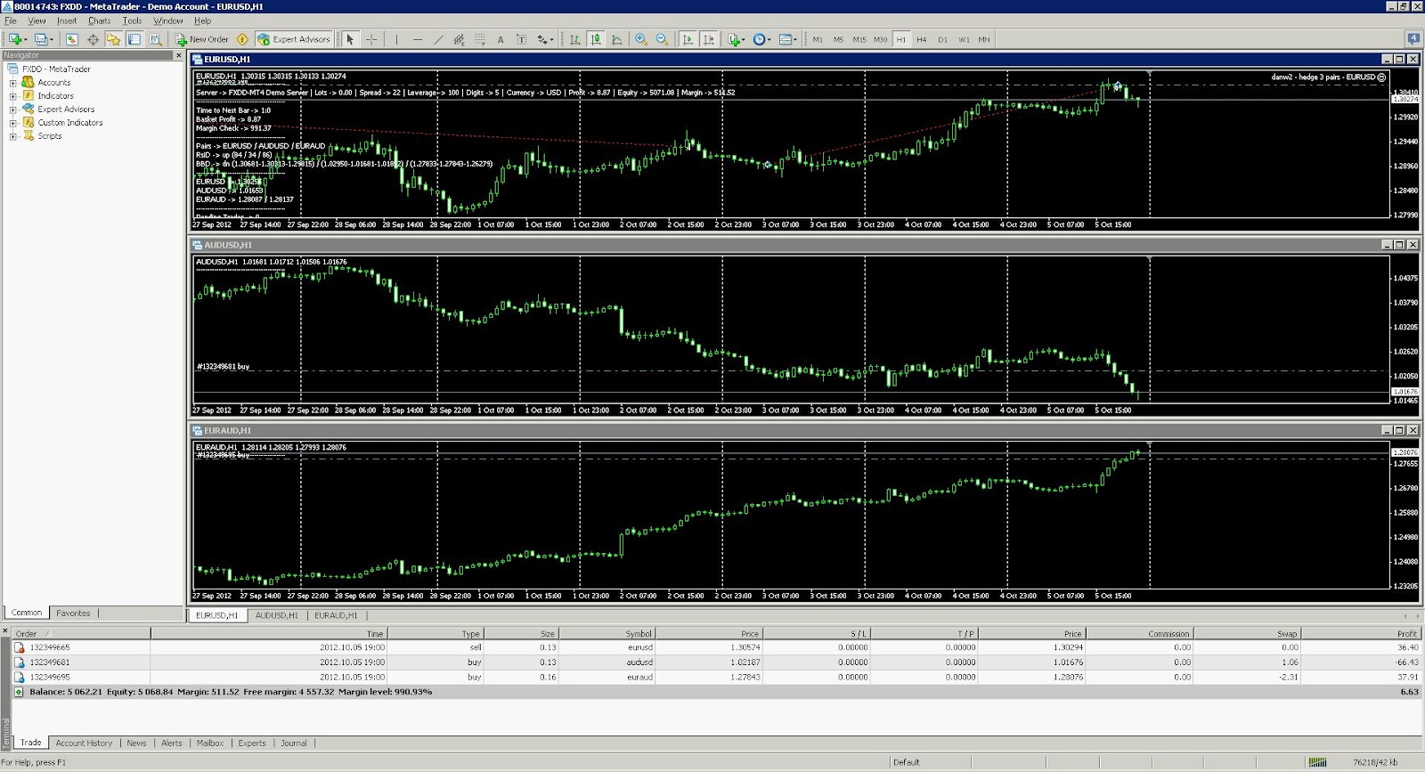 Forex 3 pair hedge knight