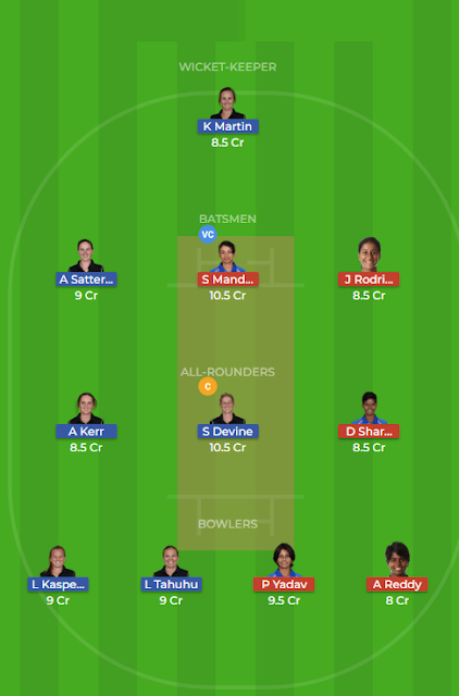 nz-w vs in-w dream11,nz-w vs in-w dream11 team,in-w vs nz-w dream11 team,nz-w vs in-w dream 11 prediction,nz-w vs in-w,nz w vs in w dream11,nz-w vs in-w dream11 prediction,in-w vs nz-w 2nd odi dream11 team,dream11,in-w vs nz-w dream 11 team,nz-w vs in-w dream 11 fantasy,in-w vs nz-w dream 11 prediction,nz-w vs ind-w dream11,nz-w vs in-w dream11 playing 11