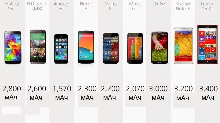 без регистрации функции айфона 5с с другим айфоном 5с организм человека борется