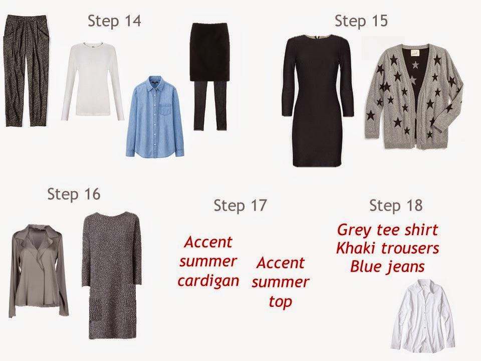Step by Step Wardrobe my wardrobe last five steps